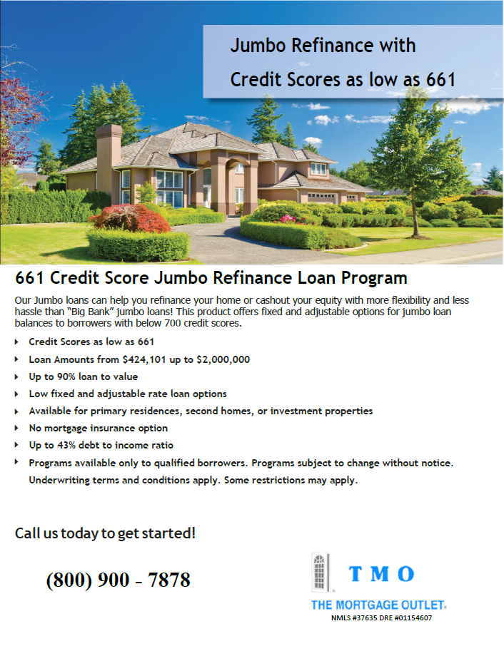 Website 661 Credit Score Jumbo Refinance Loan